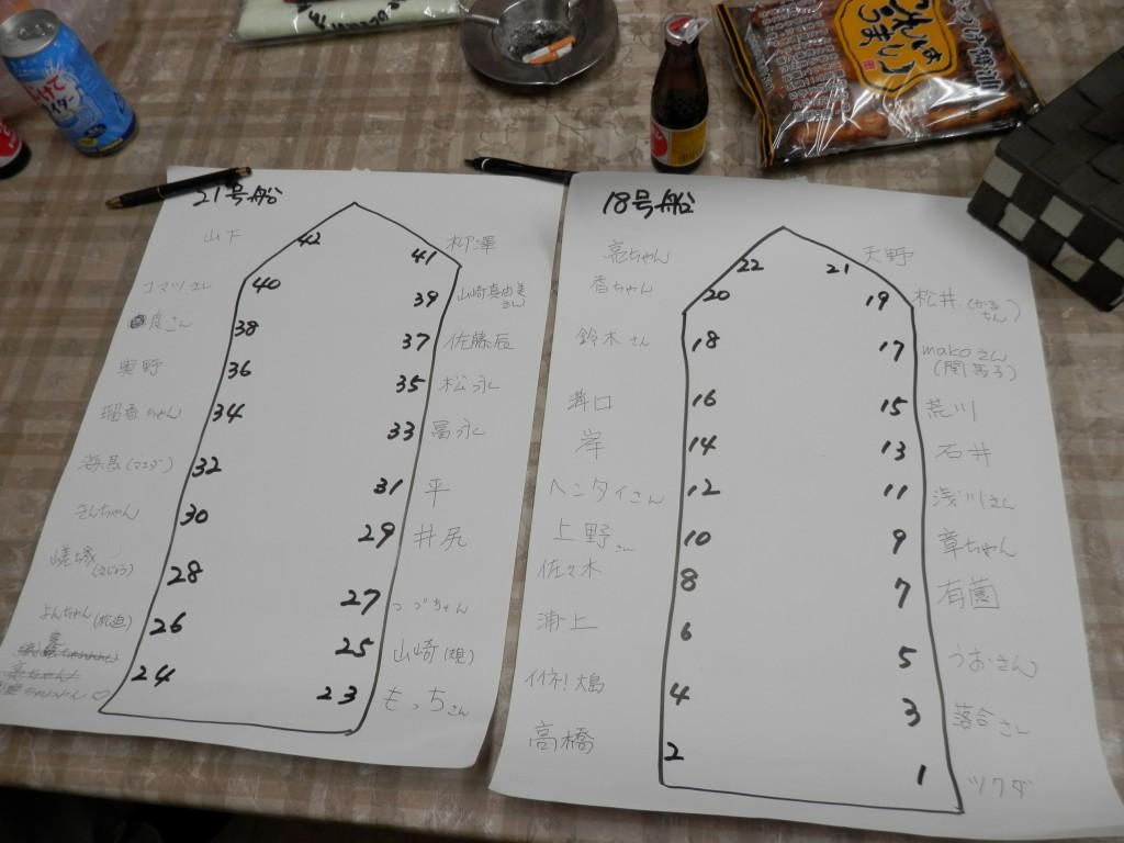 剣崎沖カワハギ・キモパン芋煮オ...