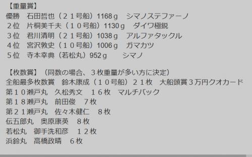 56084a9c30bf4df8085e3f4c8dd61272