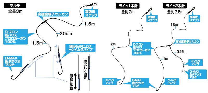 D-MAX-tachishikake_multi